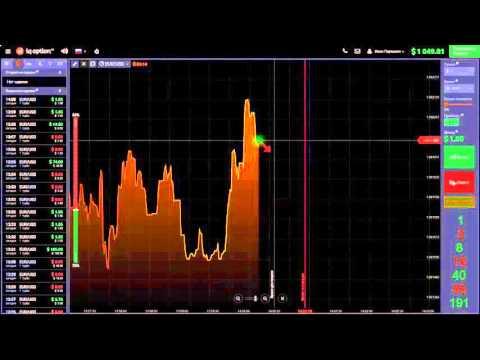 Стратегия для торговли на 60 секунд для бинарных опционов