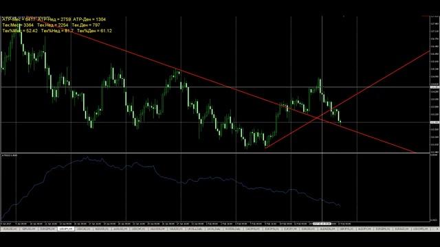 Нефть золото серебро форекс