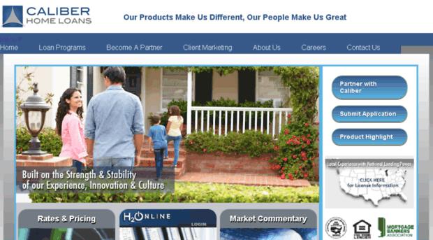 Honolulu home loans wholesale