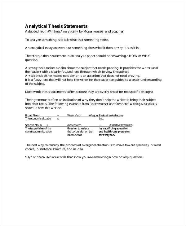 Free Samples Of Thesis Statements