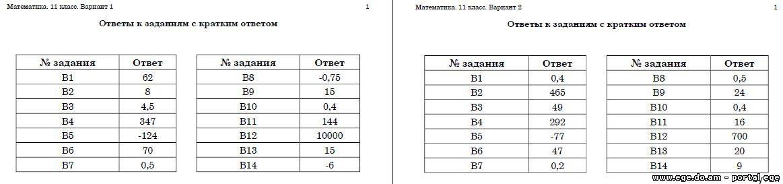 Ответы к диагностической работе 2 по математике 7 февраля 2012