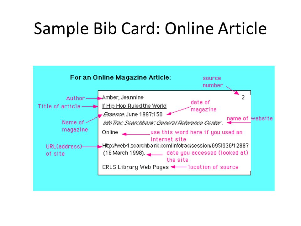 Write my bibliography apa online