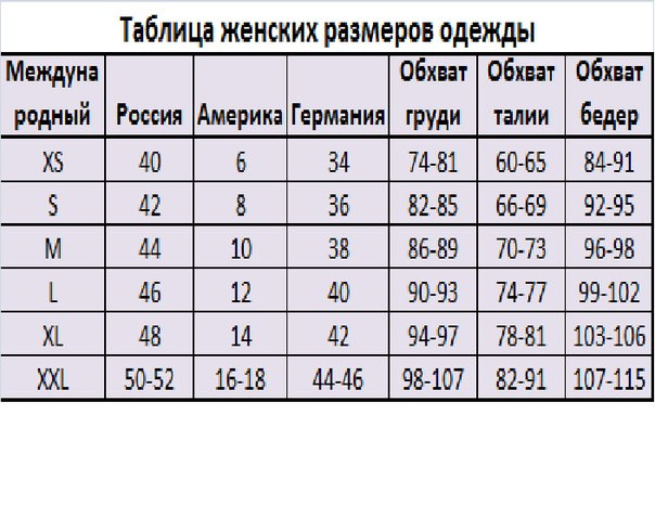 Алиэкспресс на русском в рублях одежда для женщин соответствие размеров