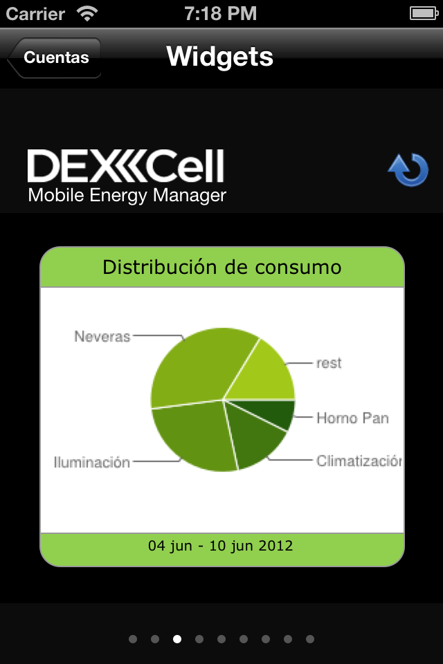 Manuale energy manager