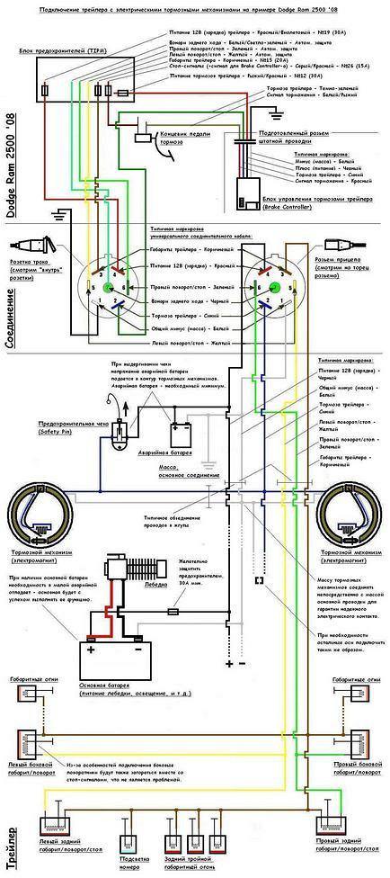 Электропроводка прицепа легкового автомобиля