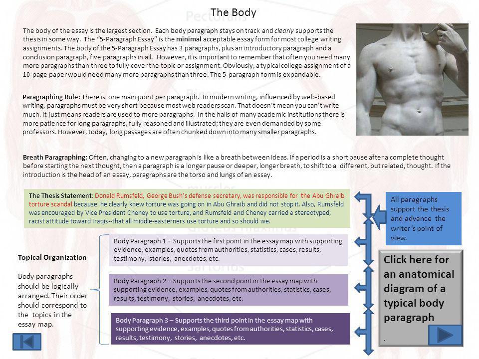 Anatomy Research Paper Topics