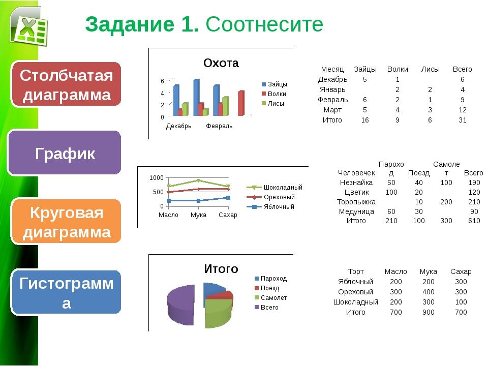 Бинарные решающие диаграммы классов