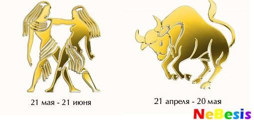 Гороскоп совместимости телец мужчи  близнецы женщи