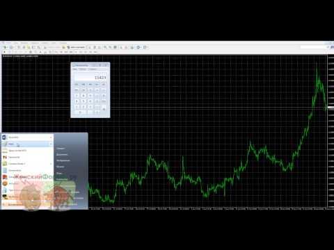 Видео-прогноз на 2 марта EUR/USD GBP/USD