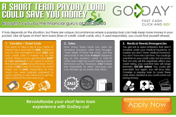 Ontario payday loan license application