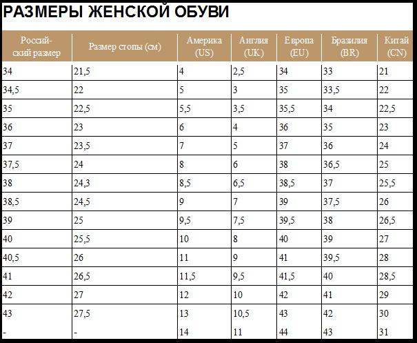 Соответствие размеров обуви сша и россии на алиэкспресс