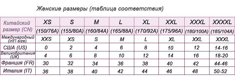 Размеры китайской одежды алиэкспресс на русском