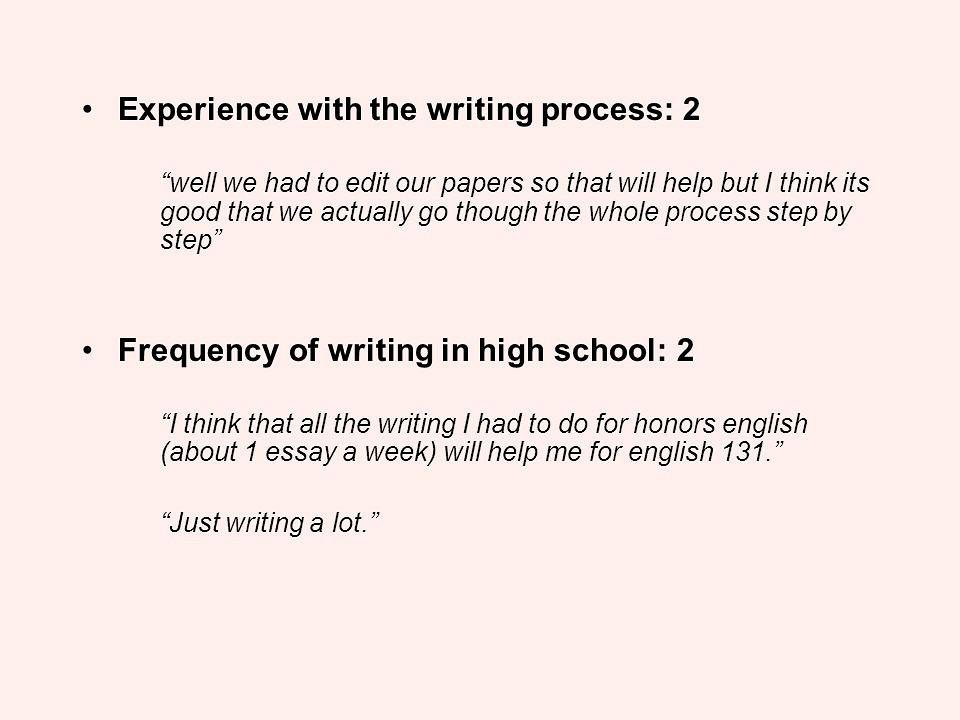 Write my my experience essay