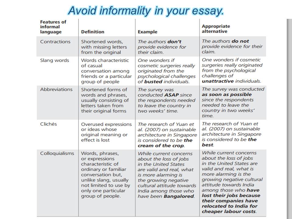 Academic Writing:Words:Language to Avoid Check-list
