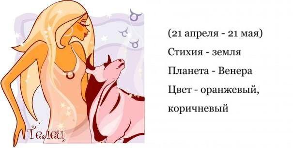 Женщи  дева мужчи  телец гороскоп совместимости