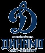ХК Динамо (СПБ) — ХК Молот-Прикамье